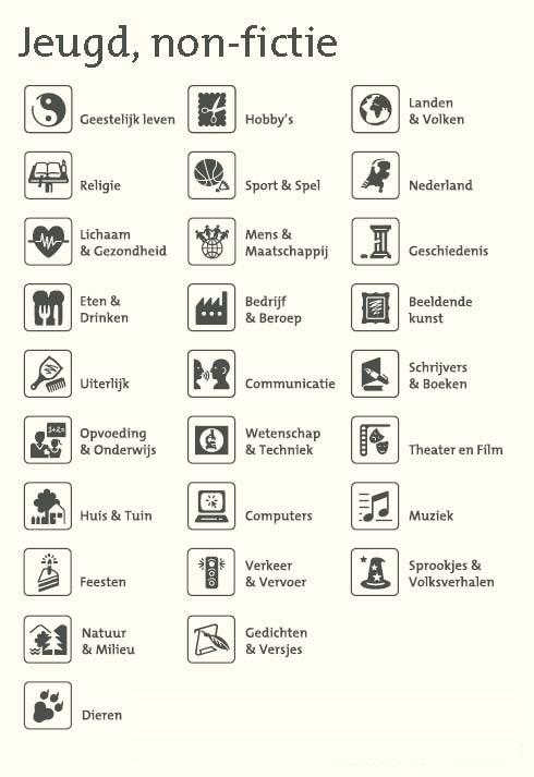 Verschillende thema's boeken